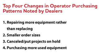 Top Four Changes in Operator Purchasing Patterns Noted by Dealers list