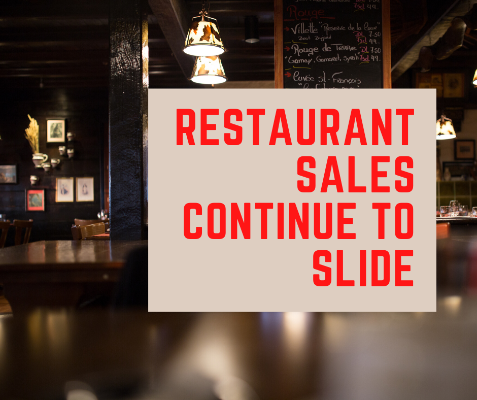 Restaurant Sales Continue to Slide